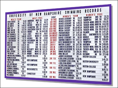 College team and pool records boards - DuraTrack 3 and 3/4 inch
