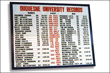 College Team-Only Records Board using 1 and 3/4 inch DuraTrack letters