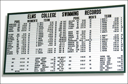 College Team and Pool records board using 1 and 3/4 inch DuraTrack letters