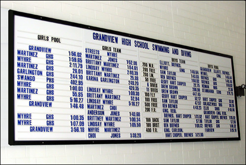 High School DuraTrack Team and Pool Record Board